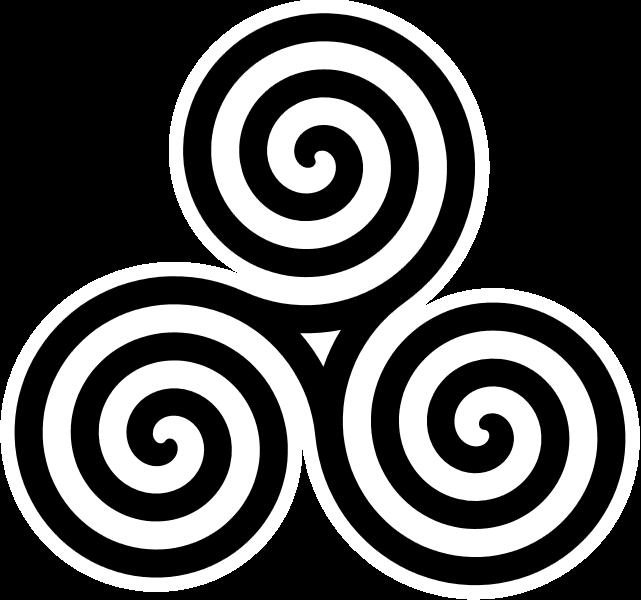 Celtic Symbolism Spiral Of Life